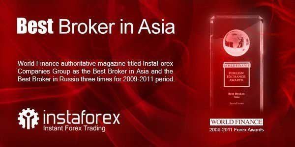 InstaForex - Forex Broker review